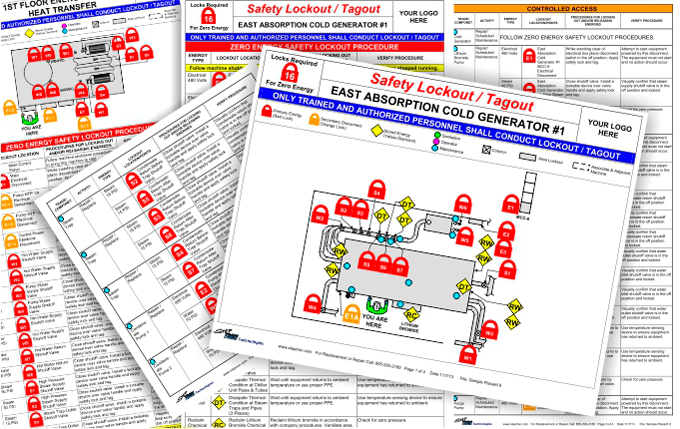 lockout tagout procedure